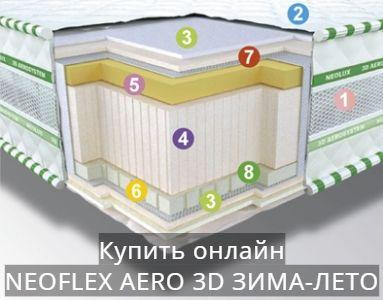 NEOFLEX AERO 3D ЗИМА-ЛЕТО